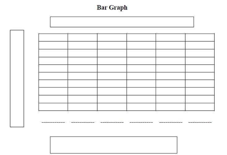 blank bar graph-math