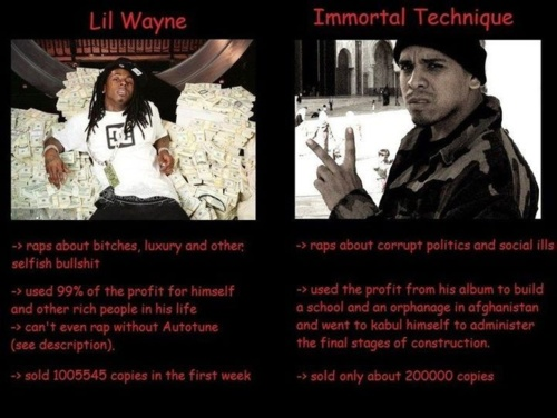 I could not believe that Lil Wayne won lyricist of the ...