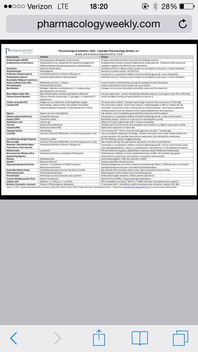 Sepsis Nurse, Nursing tips, Icu nursing