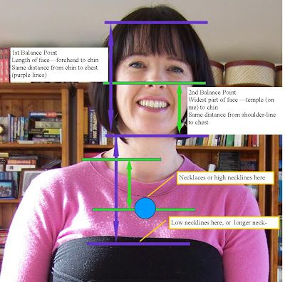 How to Find Your Balance Points – For Necklines and Jewellery | Inside Out Style