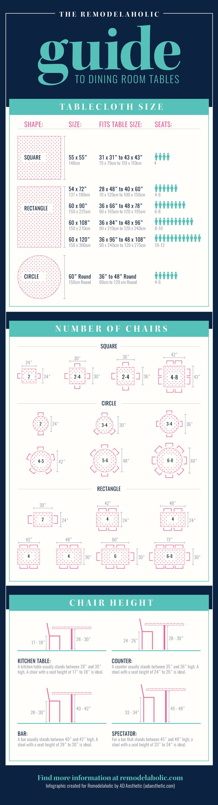 This Has ALL The Best Info About Dining Table Sizes! Standard Sizes Part 53