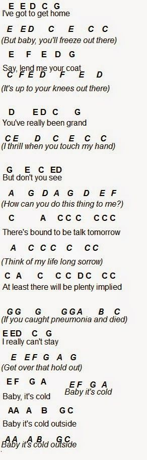 Baby It S Cold Outside Piano Letter Notes