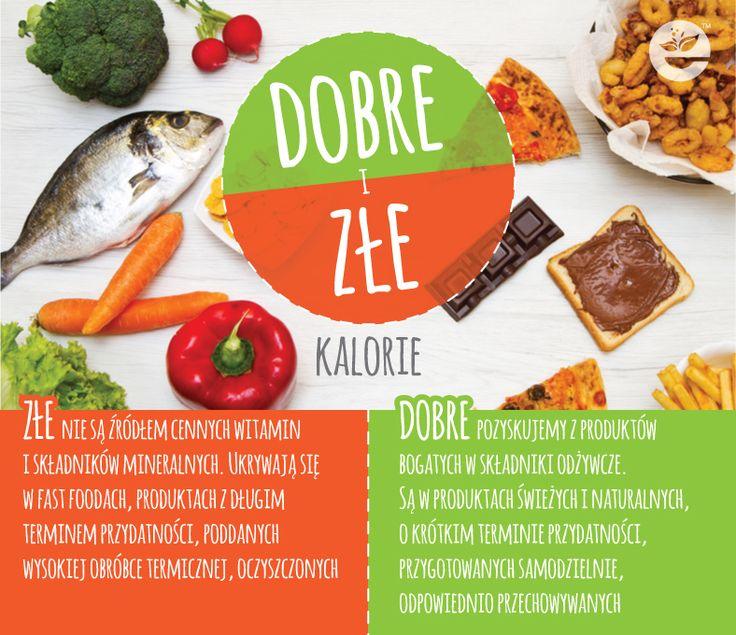 Kalorie należy wybierać mądrze :)