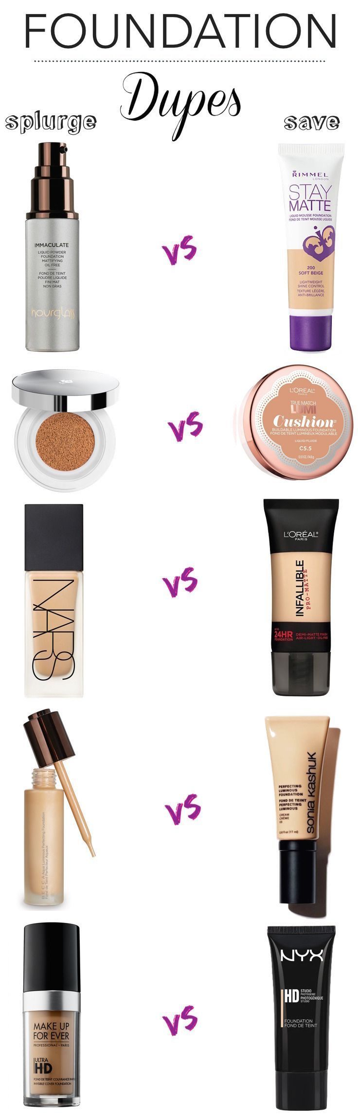 As much as we love to dish out big bucks on our makeup, it's not always feasible to splurge on a $50+ bottle of foundation! Here are 10 of the best drugstore foundation dupes that work almost as well as their high-end counterparts!