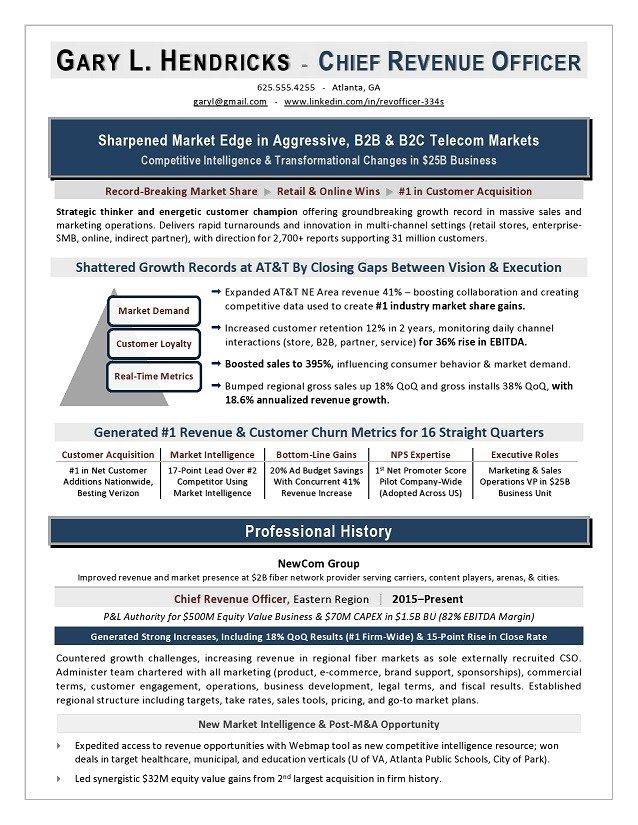 Sample Award Winning Chief Revenue Officer Resume An Expert Resume Executive Resume Resume Job Resume Samples