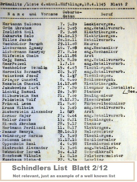Schindlers list  page 2/12  A copy