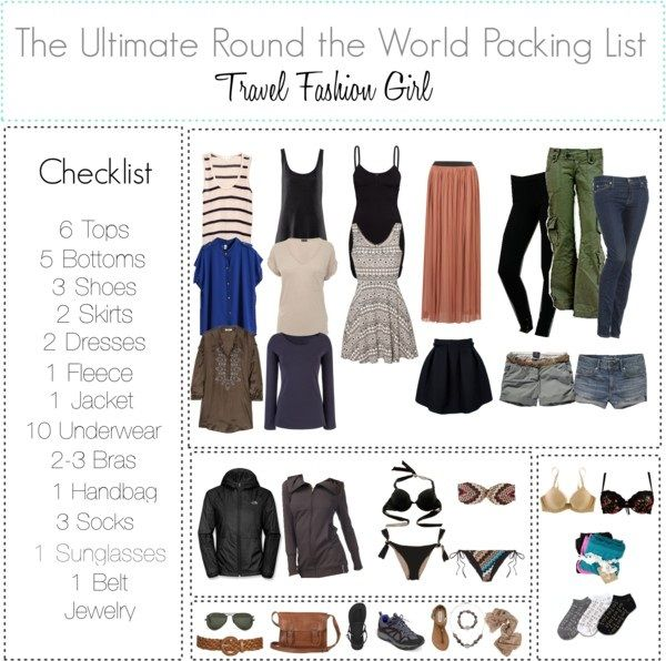 The Ultimate Round the World Travel Packing List- This is more my style, but a little more colorful