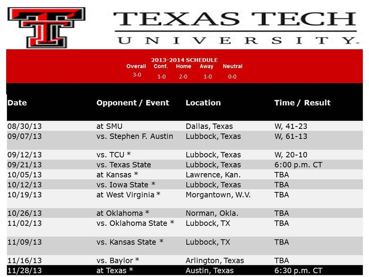Texas Tech football schedule - results as of 9/12/13