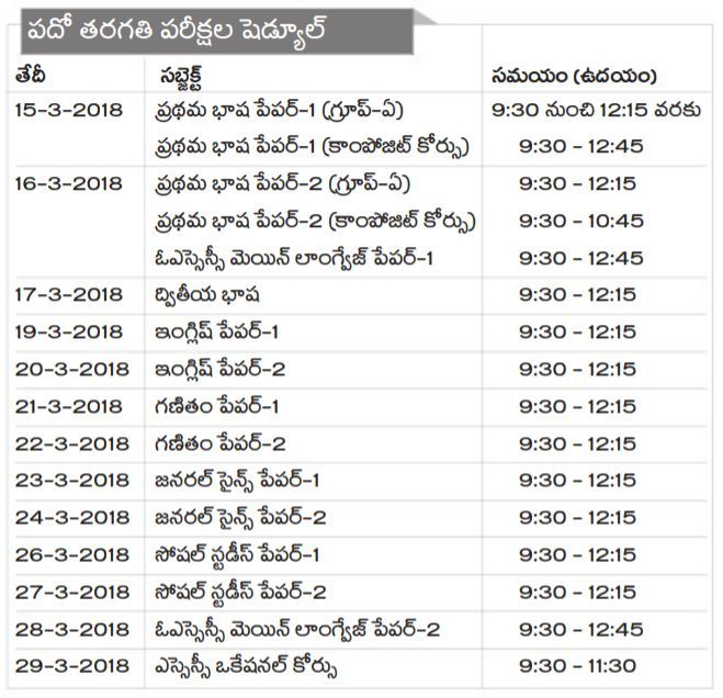 AP 10th Class Time Table 2019 Download (Revised) - Manabadi AP SSC