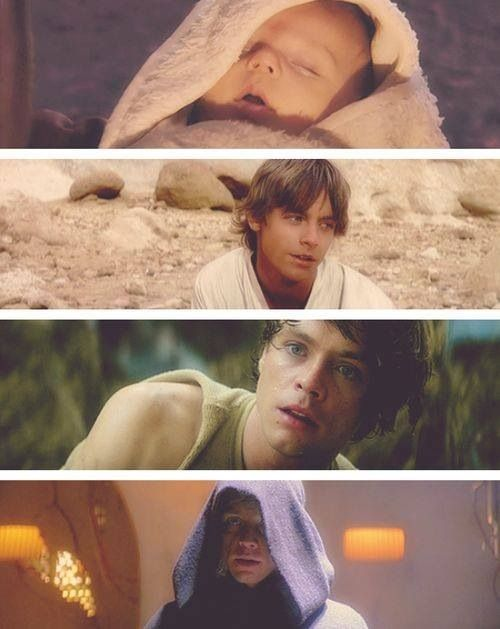 Luke Skywalker: Revenge of The Sith; A new Hope; The Empire Strikes Back; Return of The Jedi