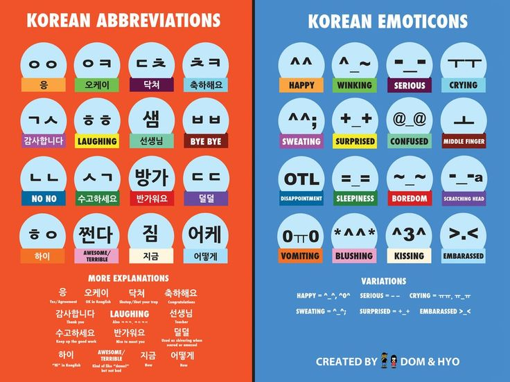 Korean Emoticons Poster – Dom & Hyo Store