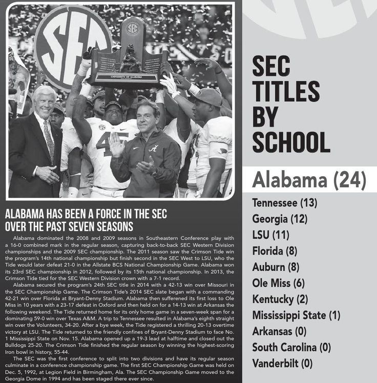 Alabama Crimson Tide, most SEC Championships - 2015 Football Media Guide by Alabama Crimson Tide #Alabama #RollTide #BuiltByBama #Bama #BamaNation #CrimsonTide #RTR #Tide #RammerJammer #SEC