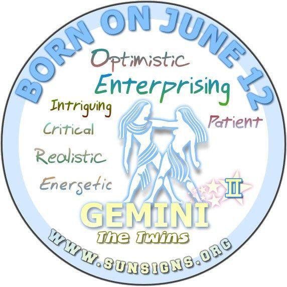 June 12 - Birthday Horoscope Personality » Sun Signs