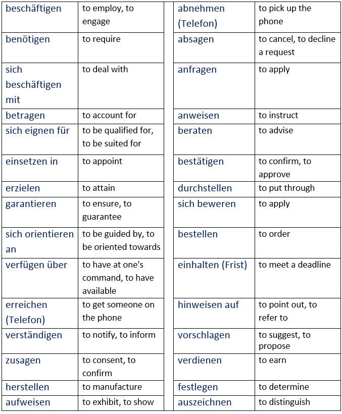 business english vocabulary list german pdf
