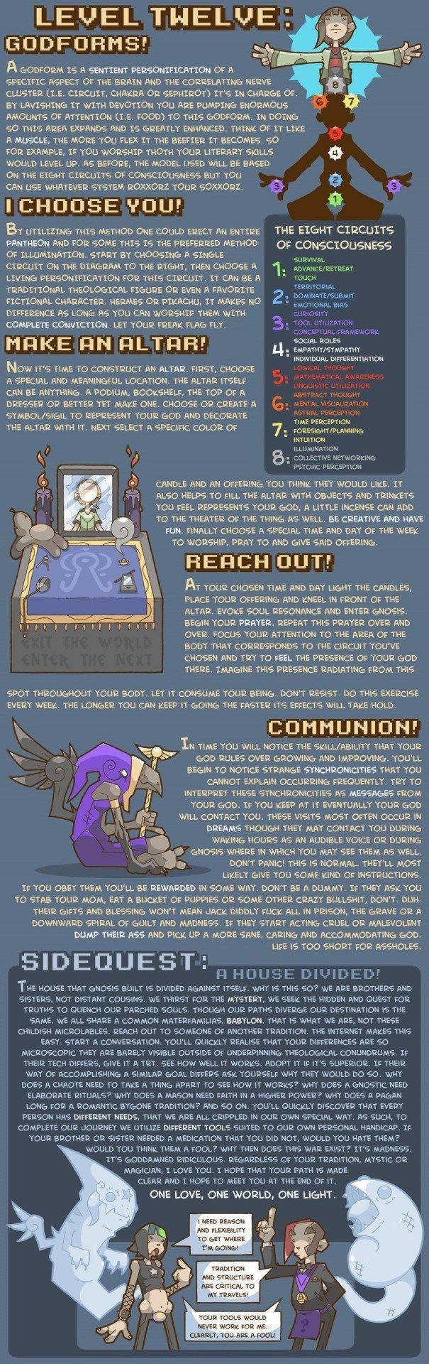Chaos Magick Psychonaut Field Manual by Archtraitor Bluefluke