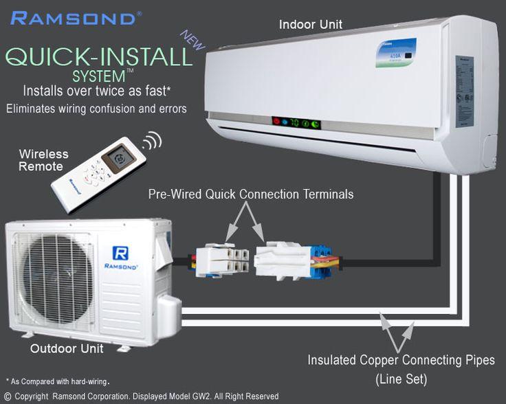Ramsond 27gw2 Quick Install Air Conditioner Installation Refrigeration And Air Conditioning Split Ac
