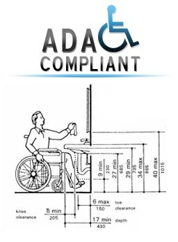 This illustration of Americans with Disabilities Act (A.D.A.) Compliant Bathroom Sinks requirements is a must have for designers.