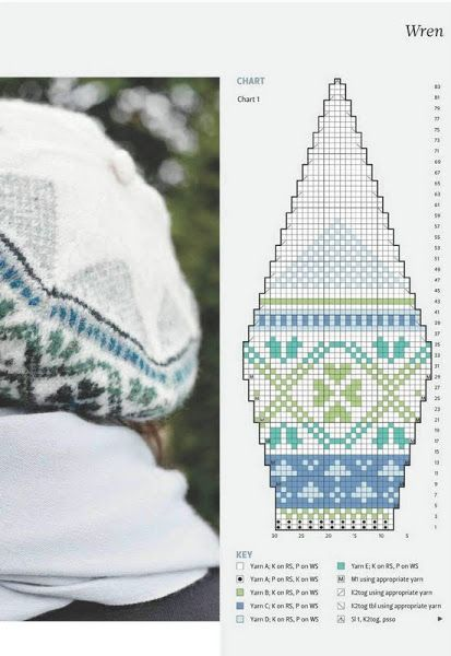 lovely pattern for the edges of a baby blanket