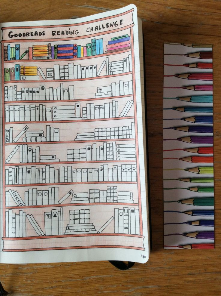 """readingbooks-drinkingtea: """"My goodreads reading challenge. I color a book on the shelves every time I finish a book. """""""