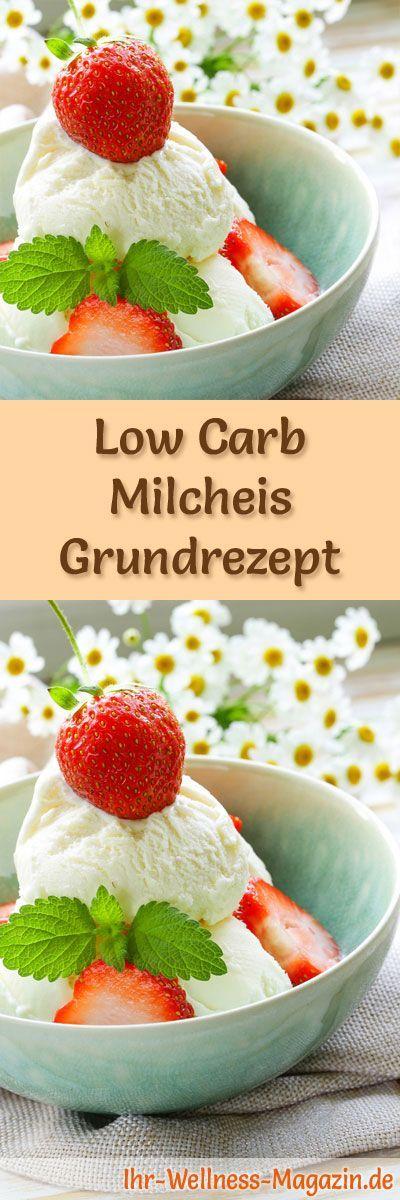 Grundrezept um Low Carb Milcheis selber zu machen - ein einfaches Eisrezept für kalorienreduzierte, kohlenhydratarme und gesunde Eiscreme ohne Zusatz von Zucker ...