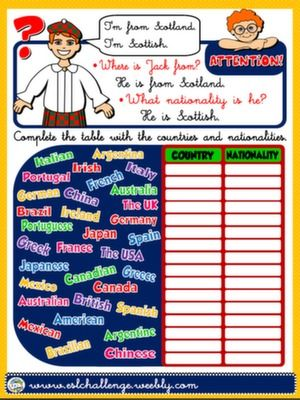#COUNTRIES AND NATIONALITIES - WORKSHEET 1 (A)