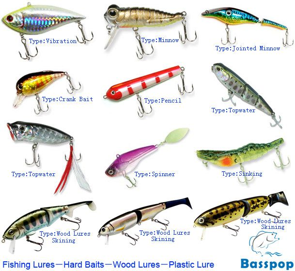 17 best images about fish on pinterest | world records, bass, Hard Baits