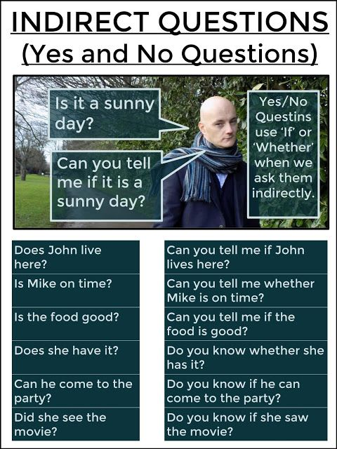 AskPaulEnglish: INDIRECT YES/NO QUESTIONS #tefl #tesol #learnenglish #grammar
