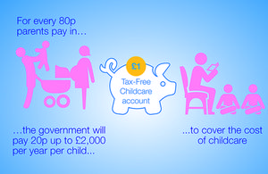 Information on the Tax-Free Childcare scheme which will launch in Autumn 2015