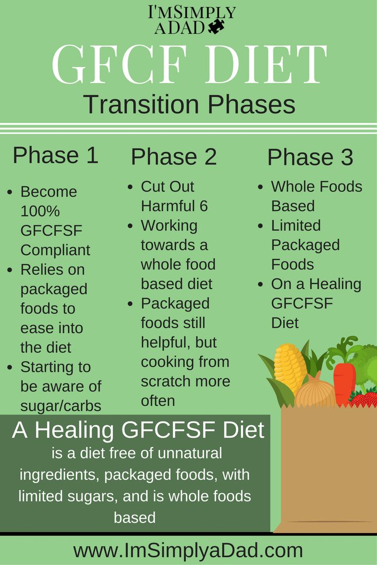 Transitioning to a Healing GFCF Diet: -A complete guide to the GFCFSF Diet