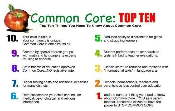 #StopCommonCore #optout