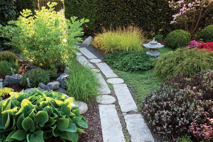 Elements Of A Japanese Garden Finegardening Japanese Garden Japanese Garden Design Garden Elements
