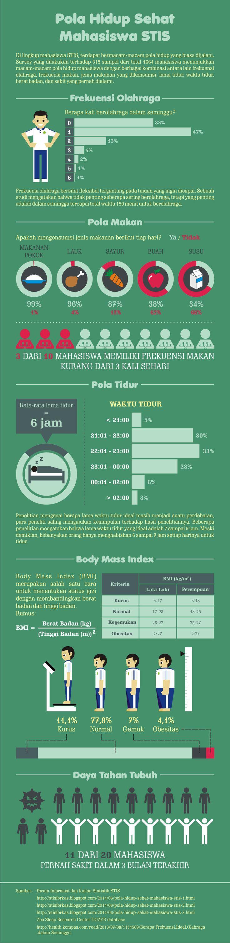 Tidak Perlu Diet Ekstrem untuk Langsing
