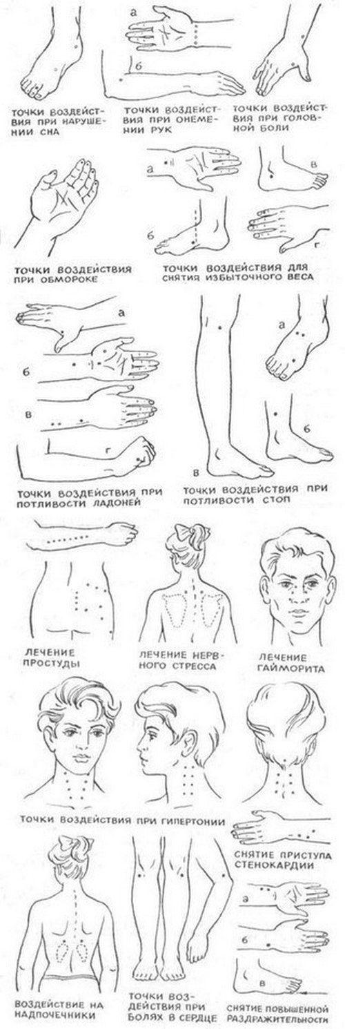 La eliminación del dolor en los antiguos métodos / Saludos chinos