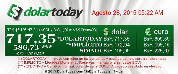 Dolar Paralelo hoy Viernes Bs. 717,35 y Euro Bs. 809,39.