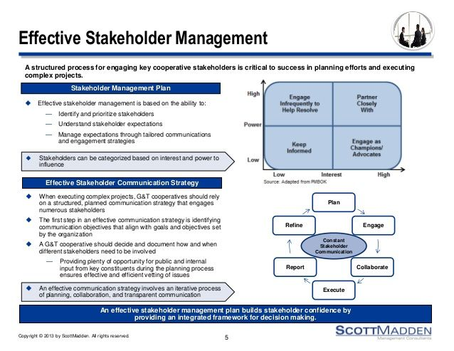Improving the Effectiveness of Stakeholder Management