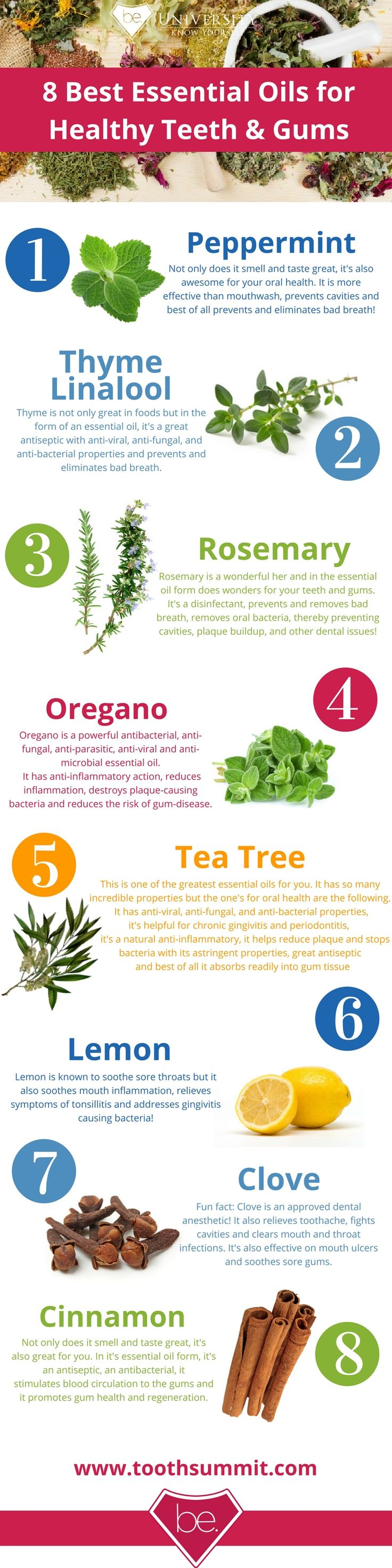 8 Best Essential Oils for Healthy Teeth & Gums  