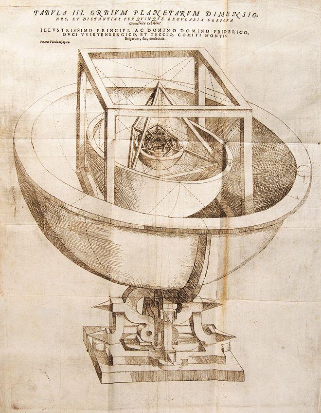 """""""MYSTERIUM COSMOGRAPHICUM"""". JOHANNES KEPLER. 1596. Kepler propuso que la relación entre las distancias de los seis planetas conocidos en su tiempo podía entenderse en términos de los cinco sólidos platónicos, encerrados dentro de una esfera que representaba la órbita de Saturno."""