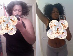 Losing belly fat - Black Girl's Guide to Weight Loss