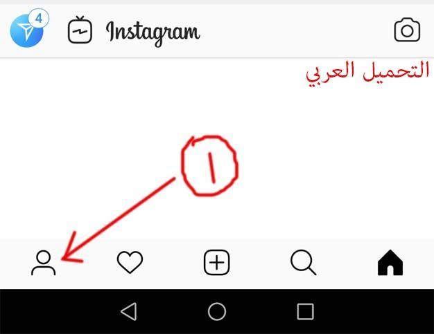 تأمين حساب انستقرام بالمصادقة الثنائية منع دخول احد على حساب الانستا Instagram Chart Map