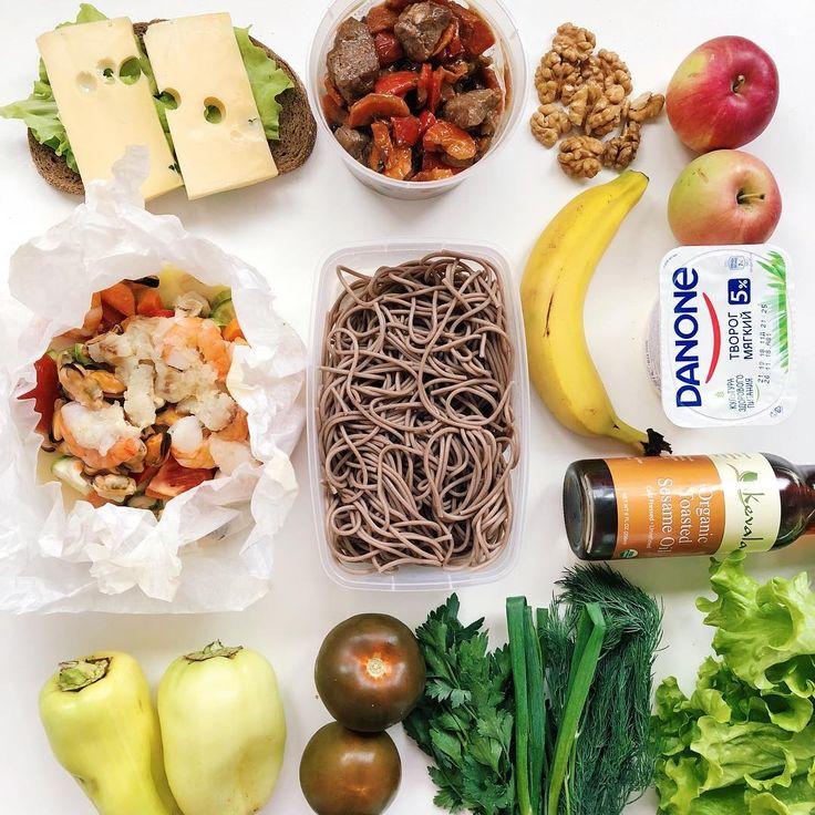 Чистое Питание Для Похудения. Меню ПП на неделю для похудения. Таблица с рецептами из простых продуктов, примерный рацион питания на 1000, 1200, 1500 калорий в день