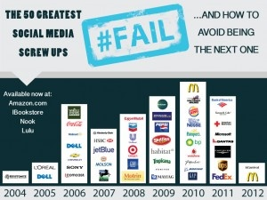 a handy preview of the 50 greatest social media screw-ups...