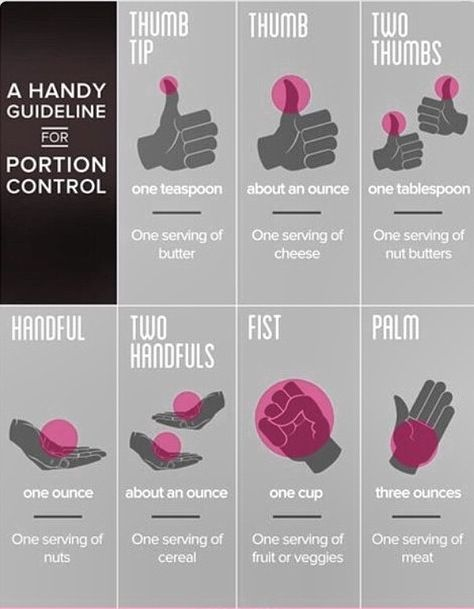 61 best Nutrition Education Posters images on Pinterest ...