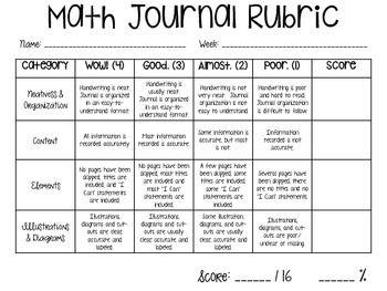 Free Math Journal Rubric