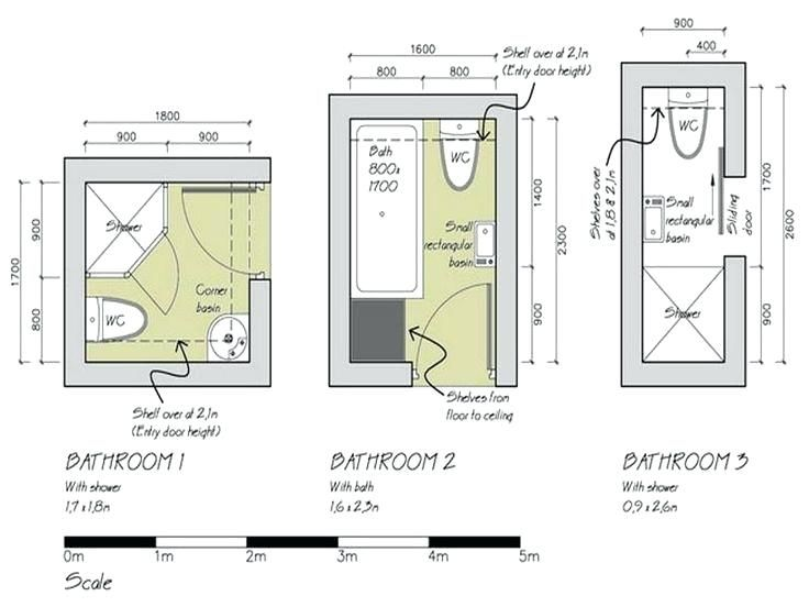Image Result For 3x5 Powder Room Layout Small Bathroom Dimensions Bathroom Dimensions Powder Room