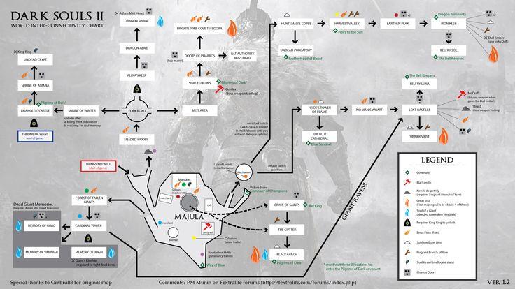 Localizaciones | Dark Souls 2 - Spanish Wiki