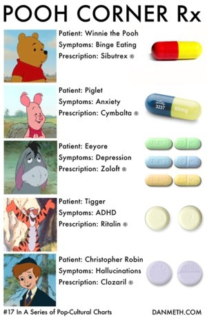 crazy funny for us working as psych nurses, only: Sibutrex, Zyprexa, Effexor