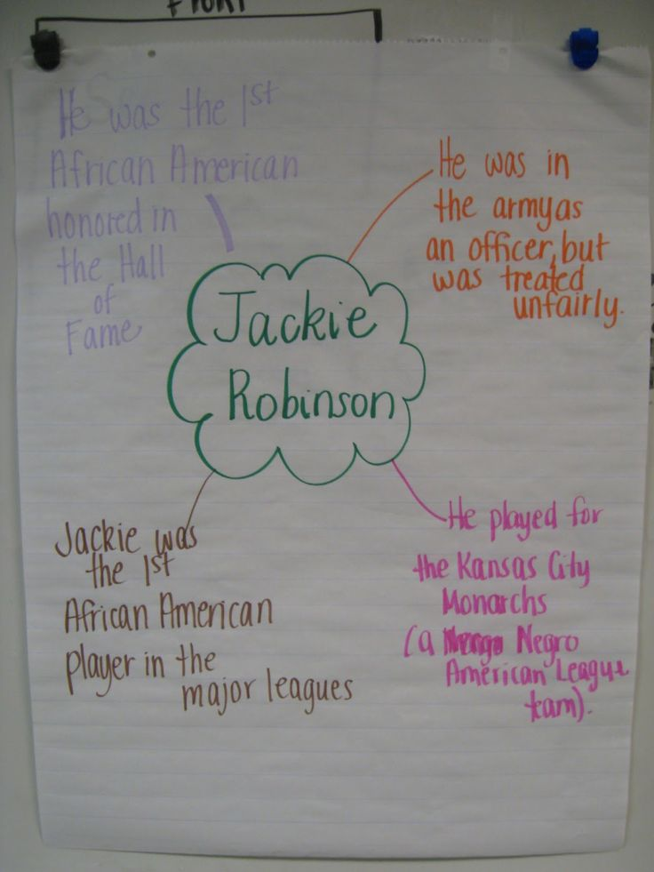17 Best Images About Jackie Robinson Second Grade On