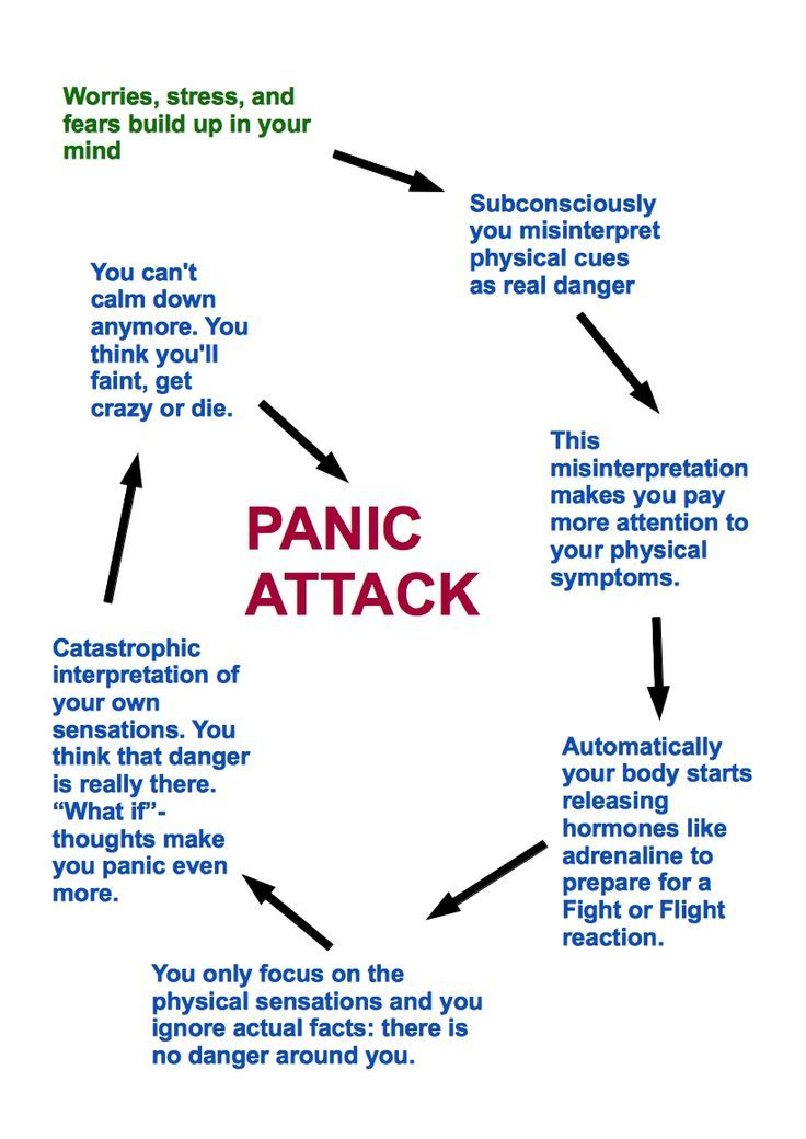 how to stop anxiety attacks for good