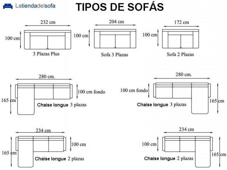 resultado de imagen para medidas de sillon en l On medidas de sofas pequenos