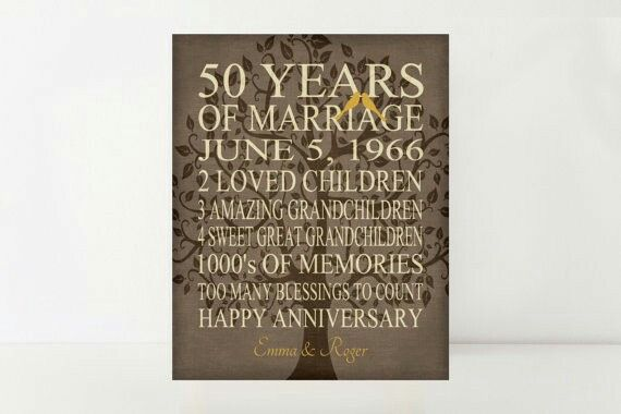 31st Wedding Anniversary Gift Ideas For Parents : anniversary gifts for parents gift for parents anniversary ideas ...